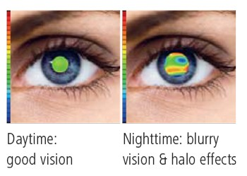 zeiss-iscription-low-vision-benefits
