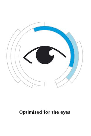 Zeiss Progressive Lenses