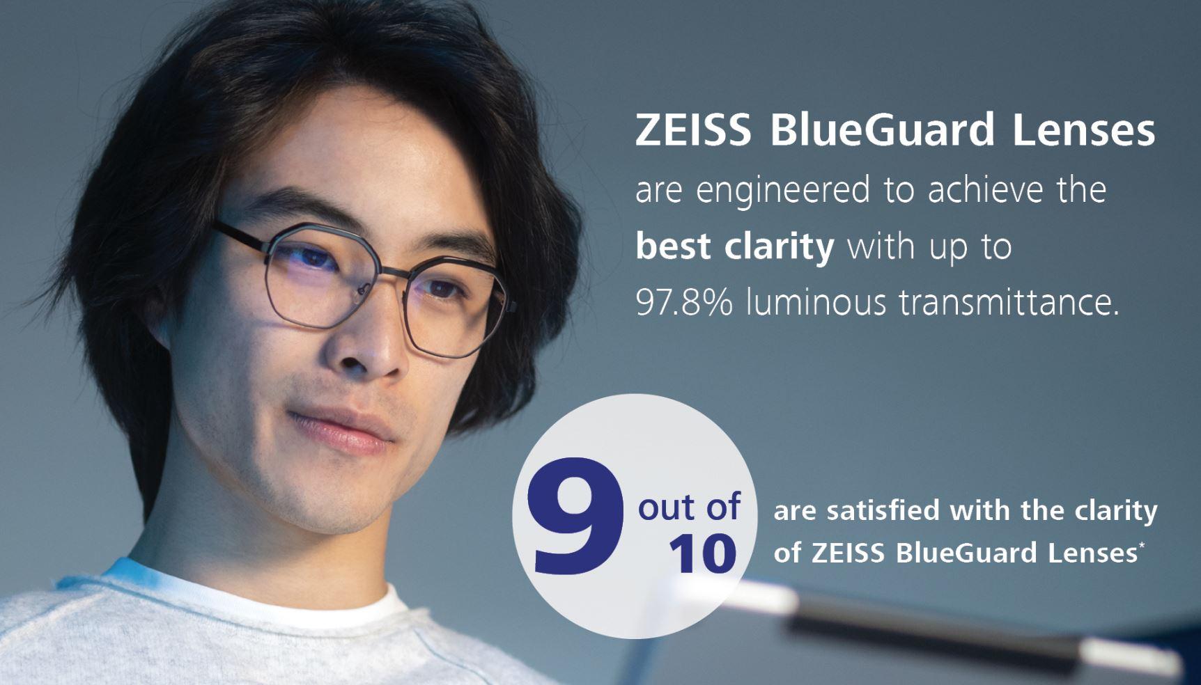 blueguard info